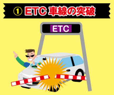 ETC車線の突破