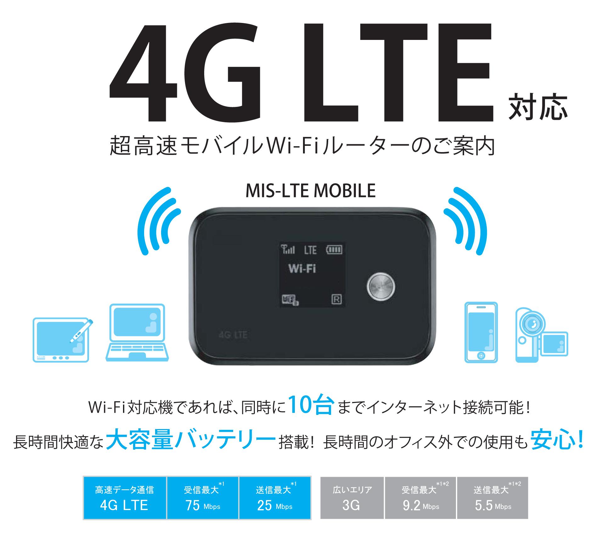 4G LTEイメージ